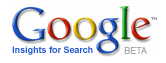 logo google insights for search