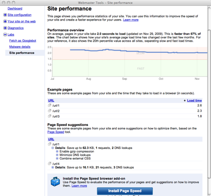Performances de site Google